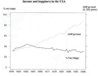 050315_income_vs_happiness