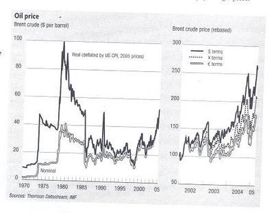 050316_oil_prices