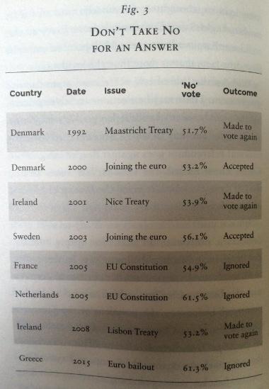 """Le """"Brexit"""", sujet tabou, est-il devenu une réalité ?... EUnovote"""