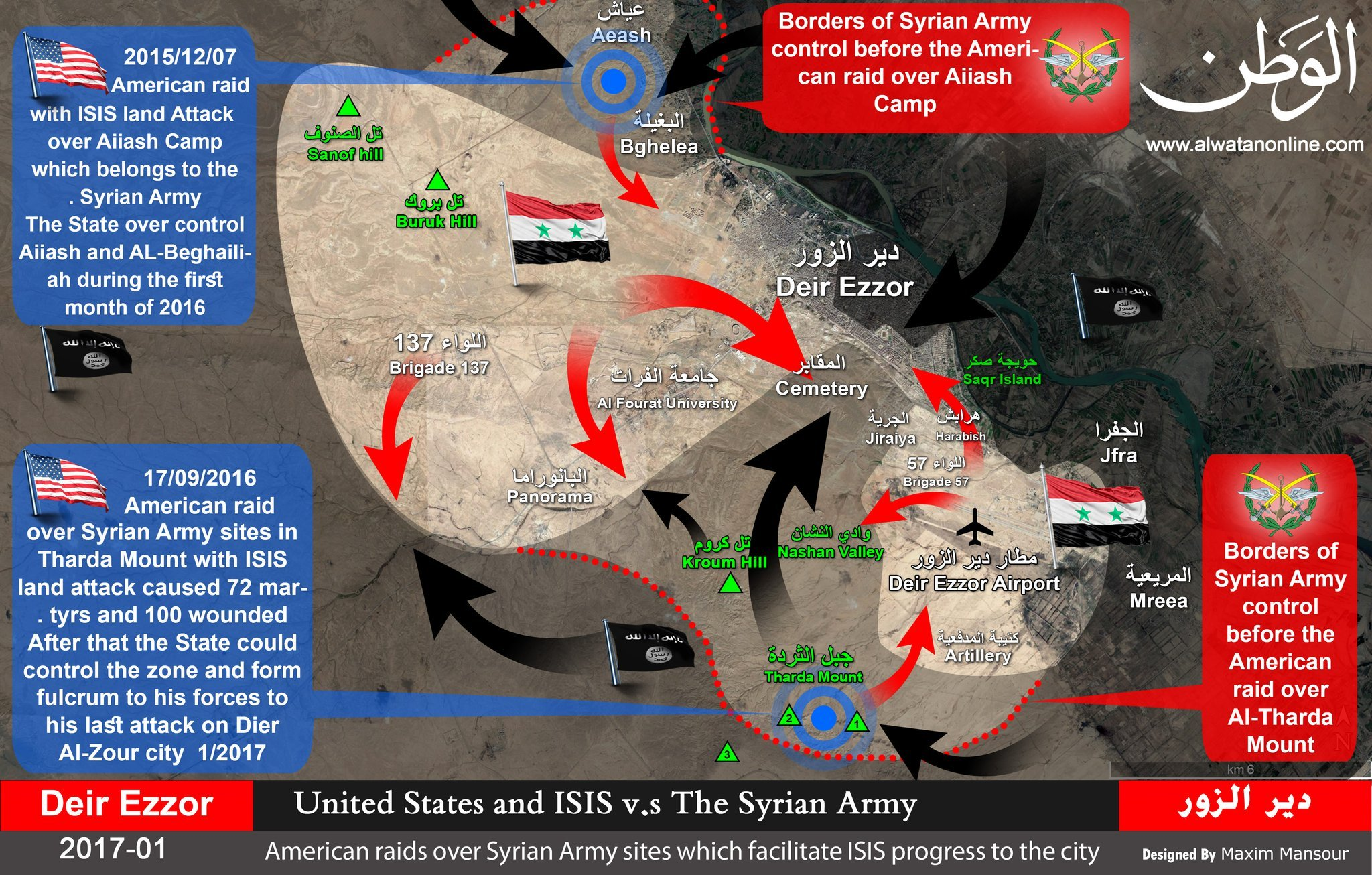 MoA - Syria Summary - A New Clash Looms in Syria's East